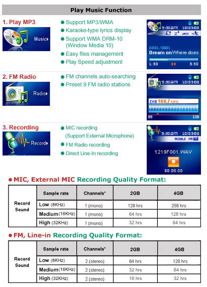 Specification sheet: TS4GMP820 Transcend® T Sonic 820 - 4GB